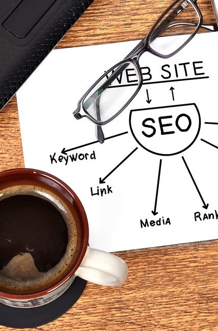 seo planning for dentist website