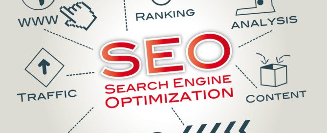 seo for top google rankings of dental websites