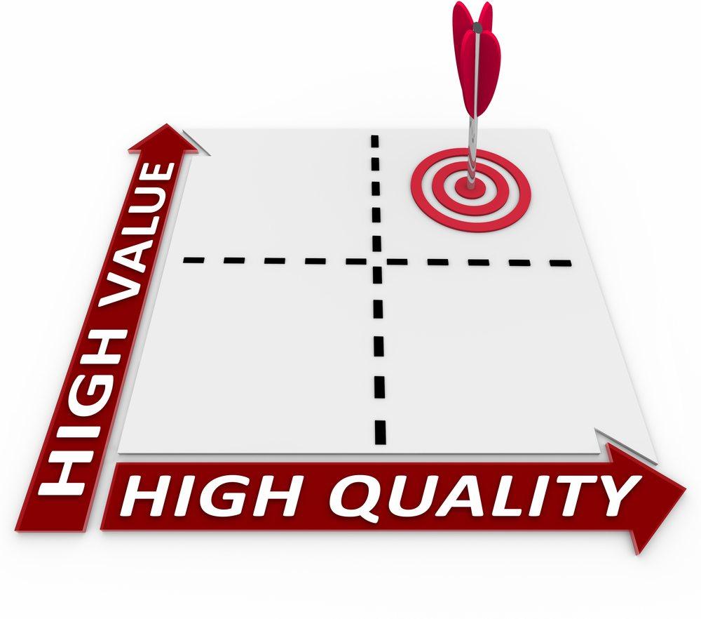High Value Content for Dental Websites